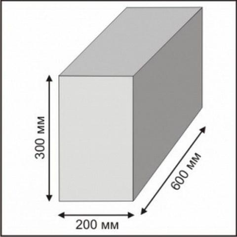 высота газоблока