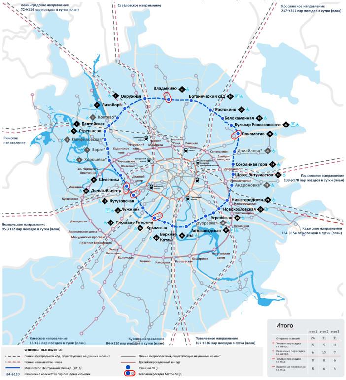 Московская кольцевая железная дорога схема на карте фото 755