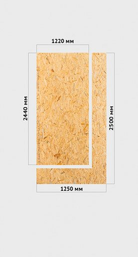 размер панели осб